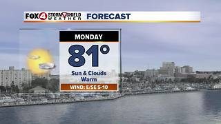 Above Average Temps Ahead of Our Next Front - Video