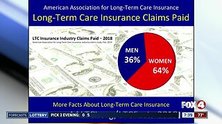 Long-term care insurance explained