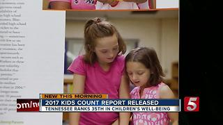 Tenn. Improves 3 Spots To 35th In Child Well-Being Marks - Video