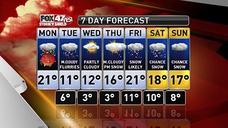 Claire's forecast 12-24 - Video