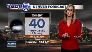 Mild and sunny days for Denver through the weekend!