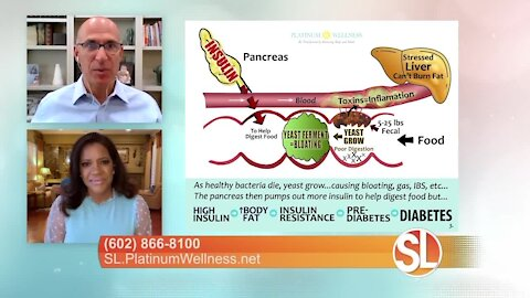 Platinum Wellness: There is hope for weight loss!