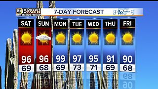Nice, warm weekend ahead around the Valley