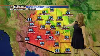 Monsoon storms possible over weekend - Video