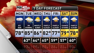Claire's Forecast 7-22 - Video