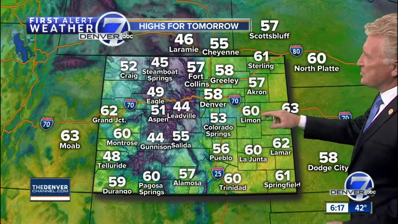 Mild and quiet across Colorado