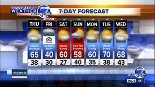 Wet weather in Denver - just in time for the Colorado Rockies' home opener on Friday - Video