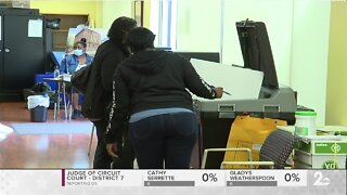Election Results: Maryland Primary Election 2020