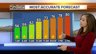 Temperatures climbing over the weekend