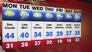 Jim's First Alert Forecast 12-4 - Video
