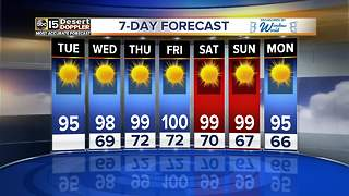 Sunshine and a high of 95 on Tuesday - Video