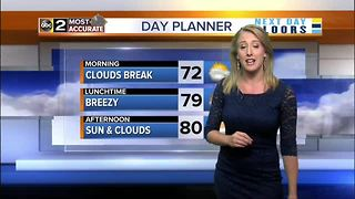 Maryland's Most Accurate Forecast - Sunny & Breezy - Video