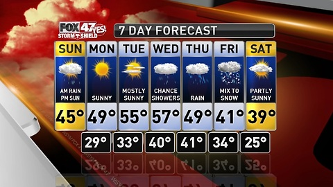 Claire's Forecast 2-24