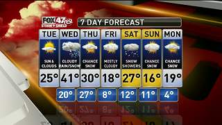Jim's Forecast 1/30 - Video
