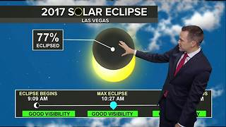Solar Eclipse in Las Vegas weather forecast as of 8/15