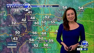Warmer and dry Sunday in Denver