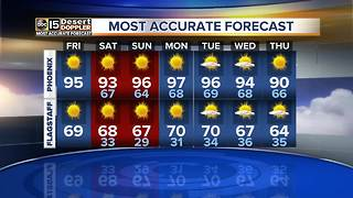 The 90s stick around for the weekend - Video