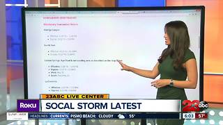 Tracking rain and mudslides in Southern California