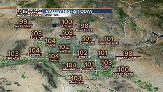 Temperatures are going up in the Valley - Video