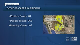 COVID-19 cases in Arizona
