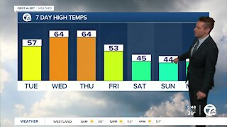 Metro Detroit Forecast: Spring-like weather continues