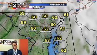 Maryland's Weekend Forecast