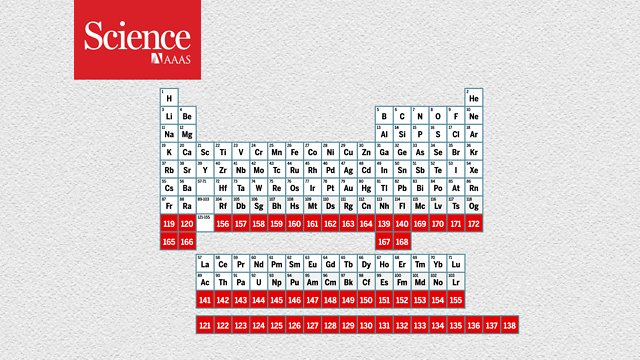 A Storied Russian Lab Is Trying To Push The Periodic Table