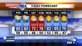 Scattered thunderstorms signal a change