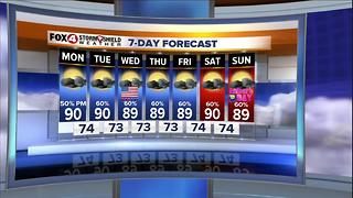 Muggy Monday Morning with Afternoon Storms - Video