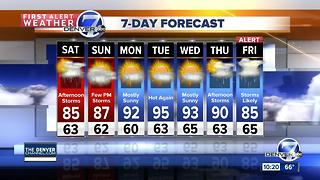Cooler for the coming weekend - Video