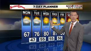 13 First Alert Weather for Nov. 20 - Video