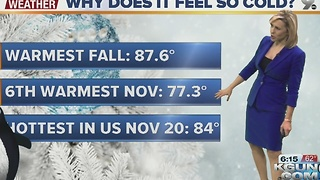 Chief Meteorologist Erin Christiansen KGUN 9 News Monday, December 5, 2016 MAIN WX 6:00PM - Video