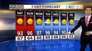 Sunny and dry weekend ahead for the Valley - Video