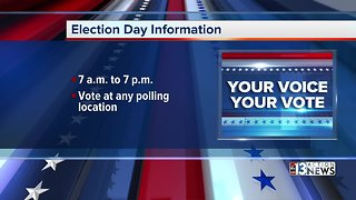 Early voting turnout and Election Day hours