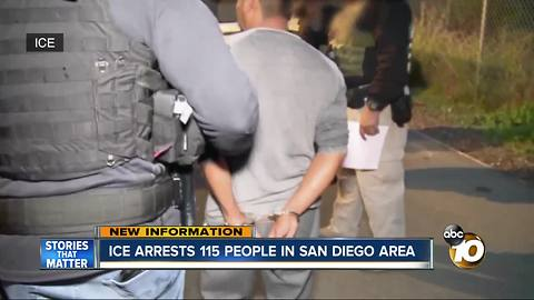 ICE arrests 115 people in San Diego area