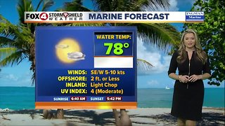 FORECAST: Warm & humid Election Day