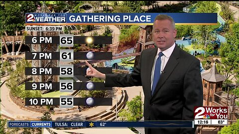 Tuesday noon weather