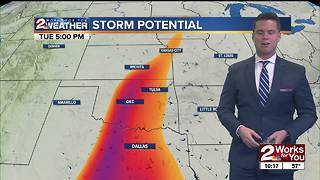 2 WORKS FOR YOU FORECAST - Video