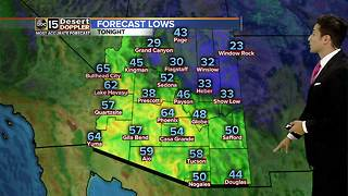 Temperatures cool down on Saturday - Video