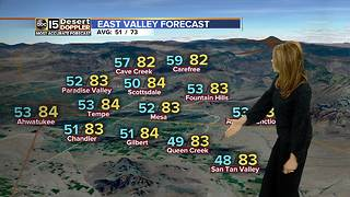 Huge warm up expected ahead for the Valley - Video