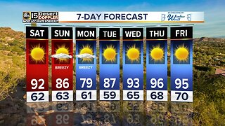 Warm Memorial Day weekend weather ahead!
