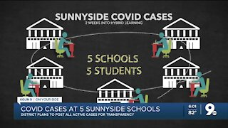 COVID Cases at 5 Sunnyside Schools