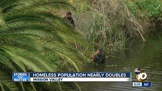Homeless population in Mission Valley nearly doubles - Video