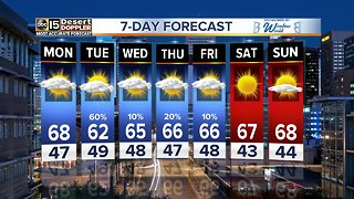 Rainy week ahead for the Valley