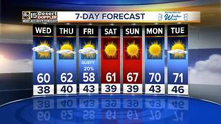Brisk temperatures continue throughout the week