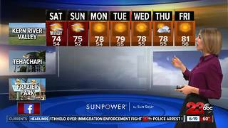 Cooler temperatures and gusty winds
