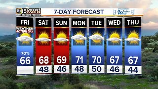 Cloud cover expected this weekend - Video