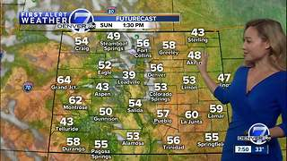 Breezy and cool start to the weekend across Colorado