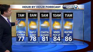 South Florida Tuesday morning forecast (7/31/18) - Video