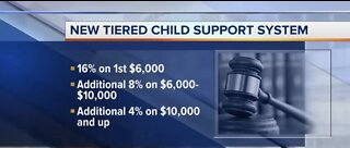 Child Support law changes in Nevada